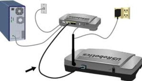 Where To Find Routers For Networking