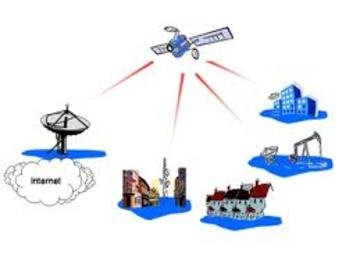 4 Tips To Detect the Network Satellite