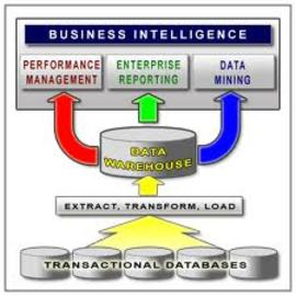 Great Advice For Intelligence Business