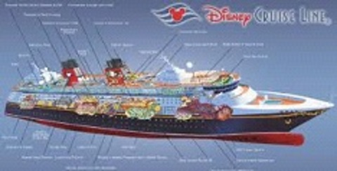 European Disney Cruise Line Vacations Family Packages Now Offered