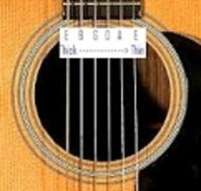 All About Strings Guitar