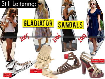 Features Of Gladiator-Style Shoes